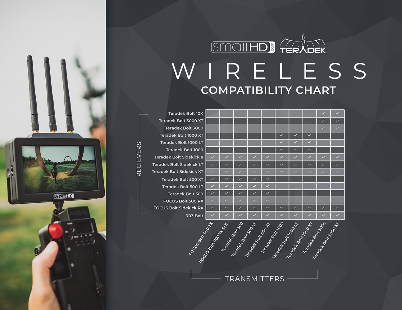 Wireless-Compatibilty-chart-update-11-5-18.jpg