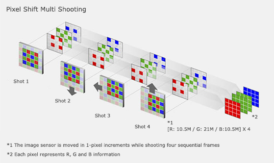 Sony-A7-III_pixel-shift_vs_normal_small.png